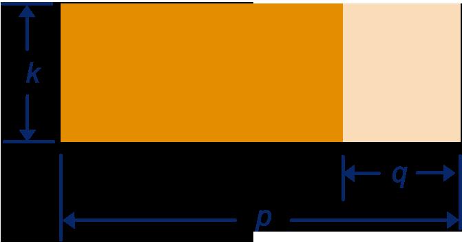 Een rechthoek is verdeeld in twee stukken een donker en een licht stuk de lengte van de - Amenager een stuk in de lengte ...