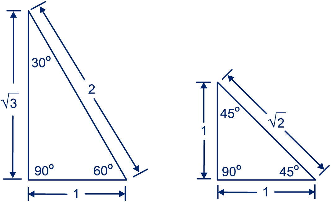 loading web-font tex/math/italic < 27.6 speciale driehoeken